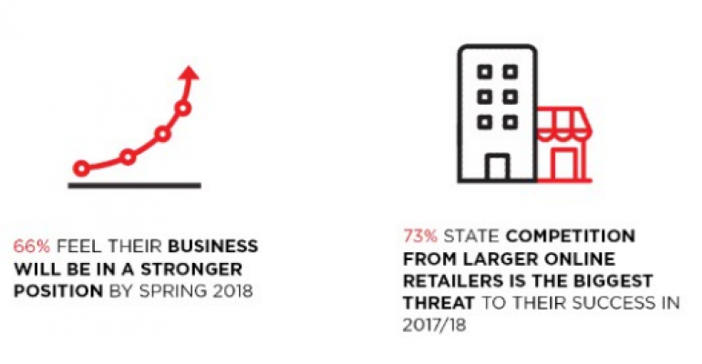 Positive outlook for SME retailers